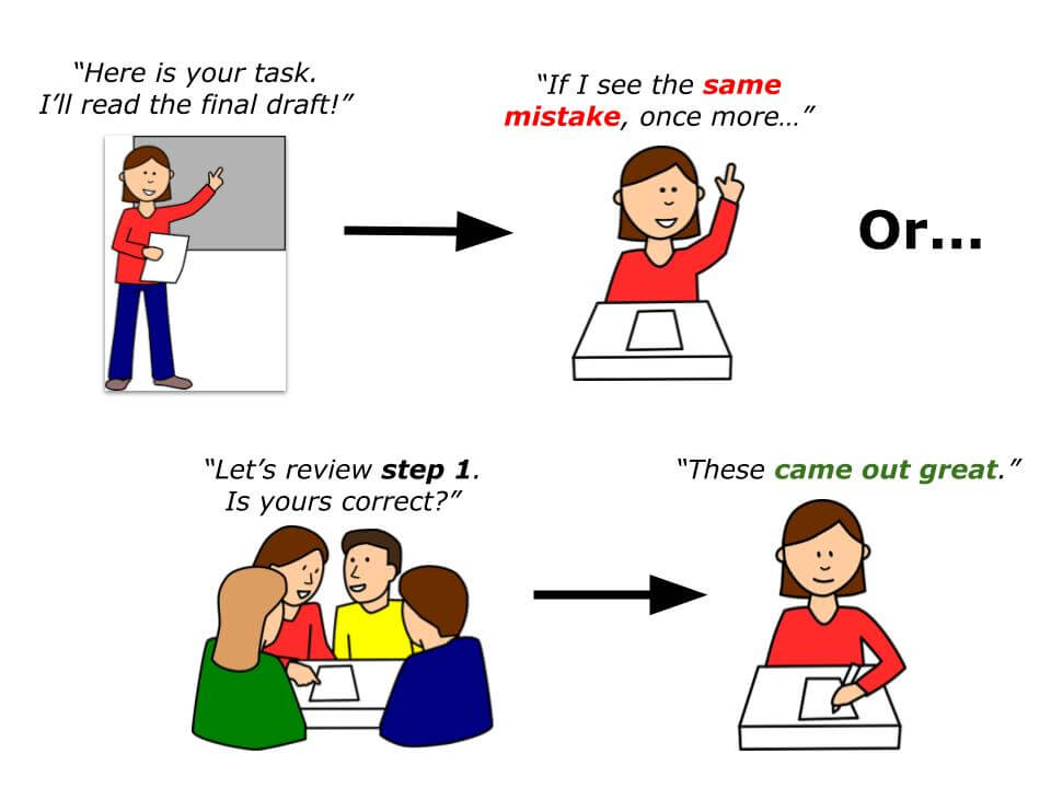 Give student feedback early